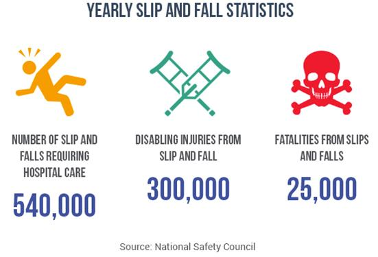 Reduce Slip & Fall Liability This Winter